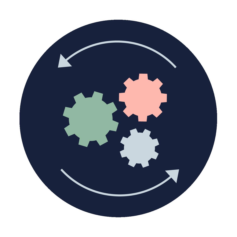 Standaard integraties - InCTRL Payroll NMBRS